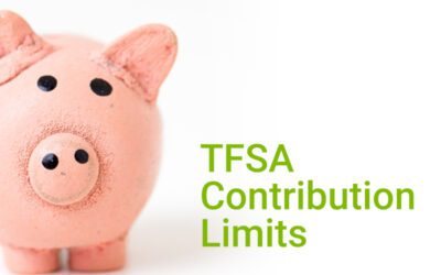 CRA releases TFSA Contribution Limits & Federal Tax Brackets for 2021