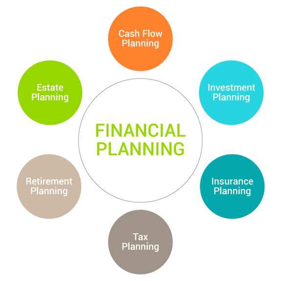 achieve peace of mind with financial planning london ontario
